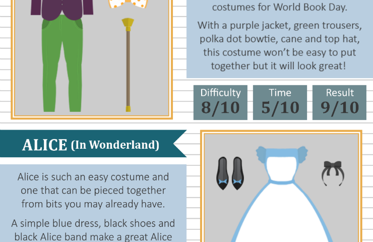 How to Put Together Awesome World Book Day Costumes